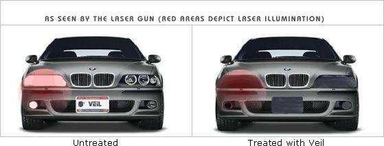 anti radar paint difference