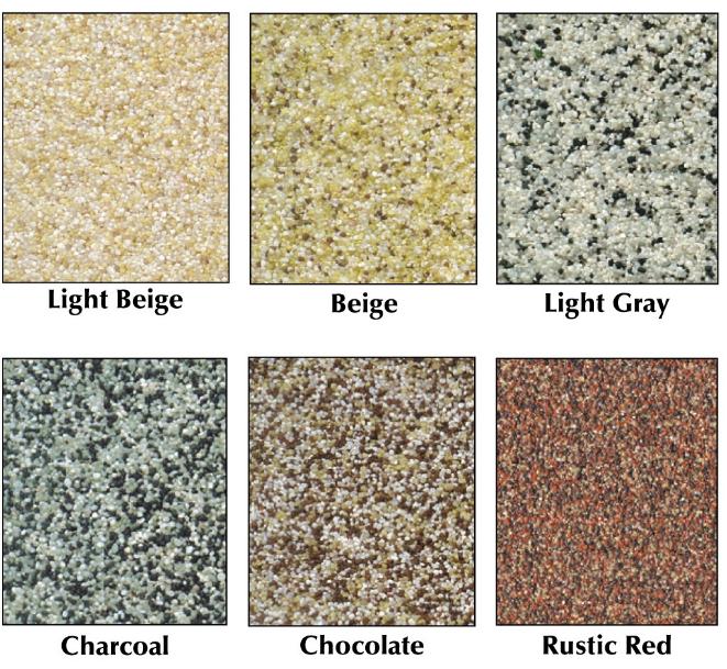 Different types of Garage Floor Coatings